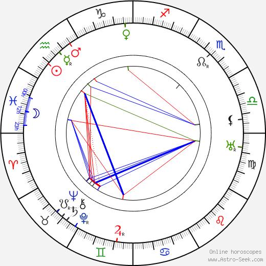 Joe King birth chart, Joe King astro natal horoscope, astrology