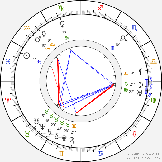 Victor Fleming birth chart, biography, wikipedia 2019, 2020