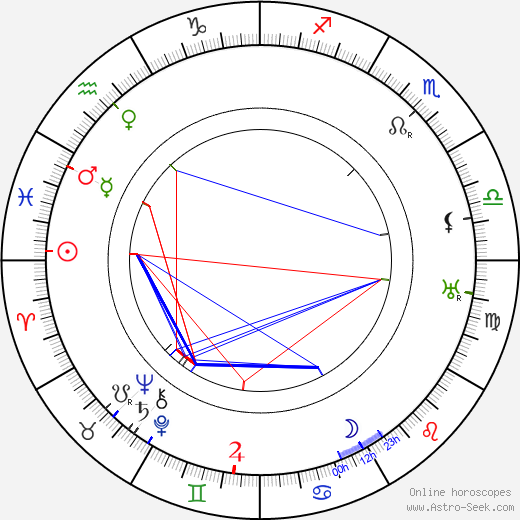 Ada Dondini день рождения гороскоп, Ada Dondini Натальная карта онлайн