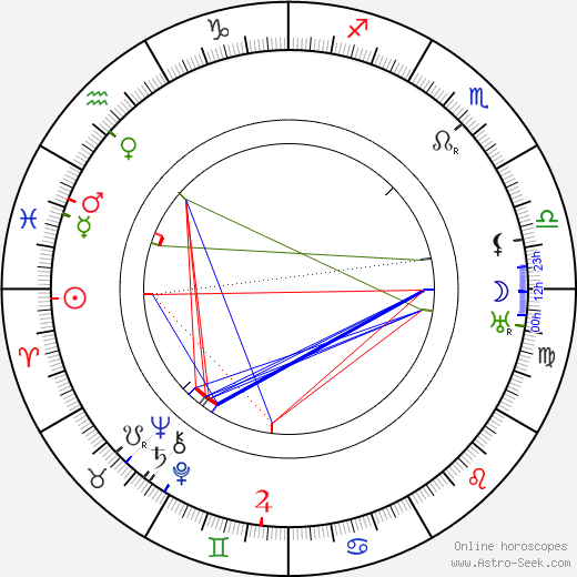 Arnold Reimann день рождения гороскоп, Arnold Reimann Натальная карта онлайн