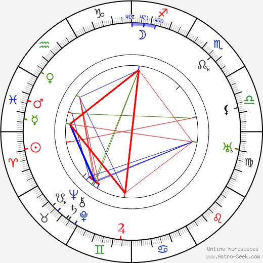 Gerhard Dammann astro natal birth chart, Gerhard Dammann horoscope, astrology