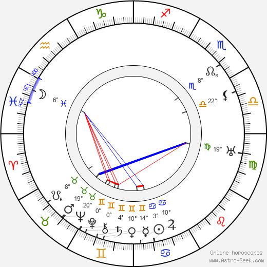 Arthur Robison birth chart, biography, wikipedia 2019, 2020