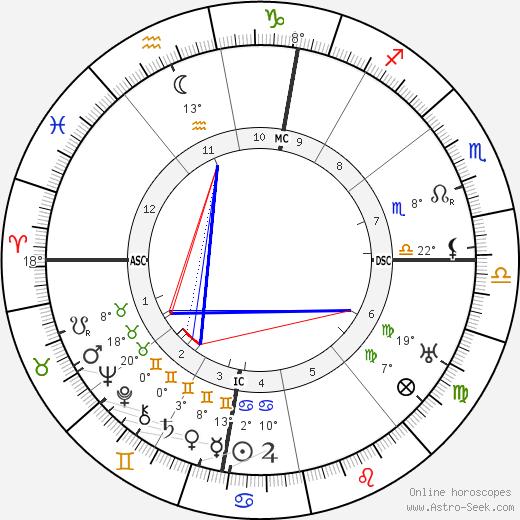 Jean Metzinger tema natale, biography, Biografia da Wikipedia 2020, 2021
