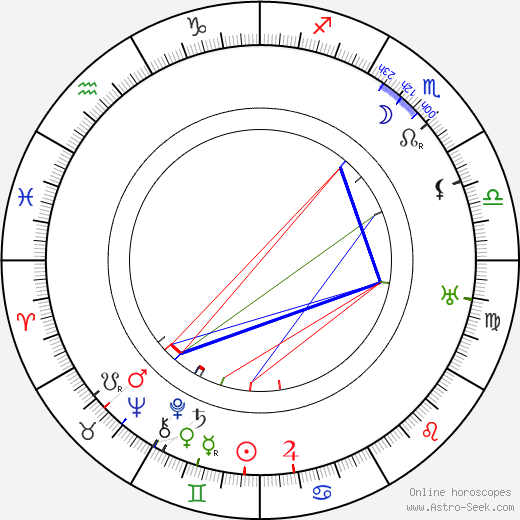 Josef Kotek birth chart, Josef Kotek astro natal horoscope, astrology