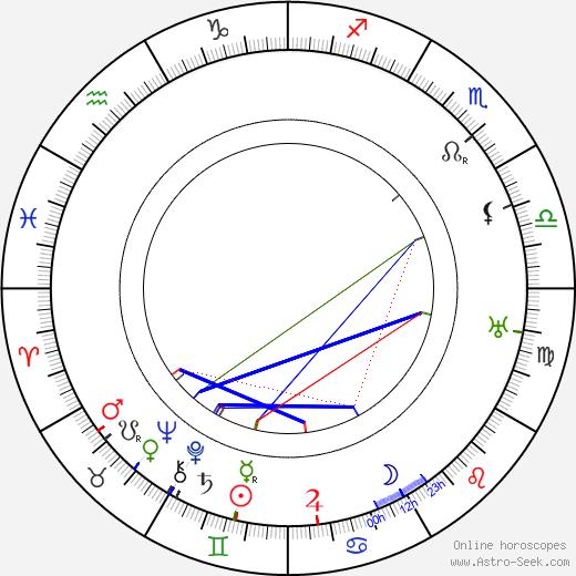 Valy Arnheim birth chart, Valy Arnheim astro natal horoscope, astrology