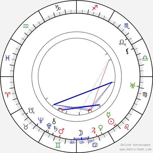 Ilja Golosov tema natale, oroscopo, Ilja Golosov oroscopi gratuiti, astrologia