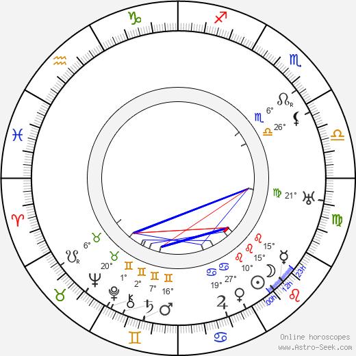Louis Gruenberg Биография в Википедии 2019, 2020