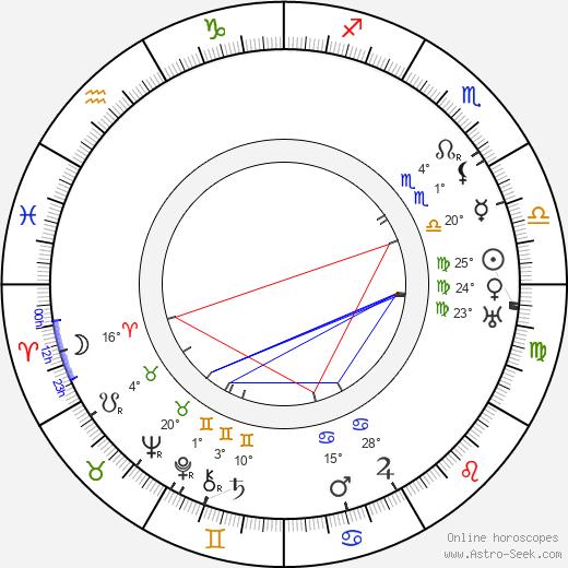 Anton Edthofer birth chart, biography, wikipedia 2019, 2020