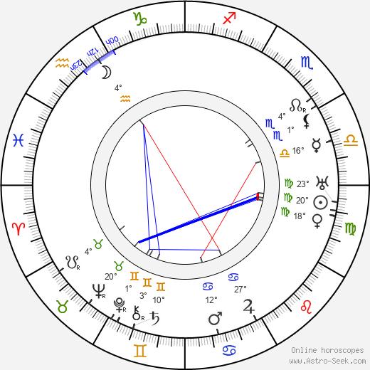 Giovanni Pastrone birth chart, biography, wikipedia 2020, 2021