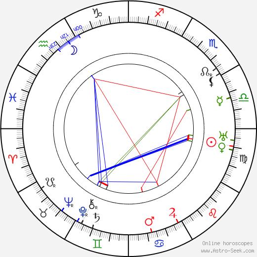 Giovanni Pastrone birth chart, Giovanni Pastrone astro natal horoscope, astrology