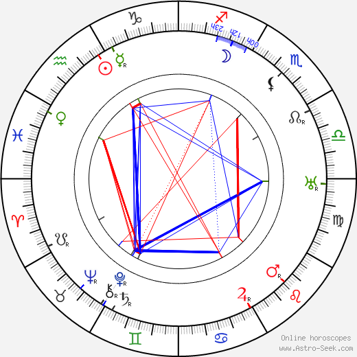 George McManus день рождения гороскоп, George McManus Натальная карта онлайн