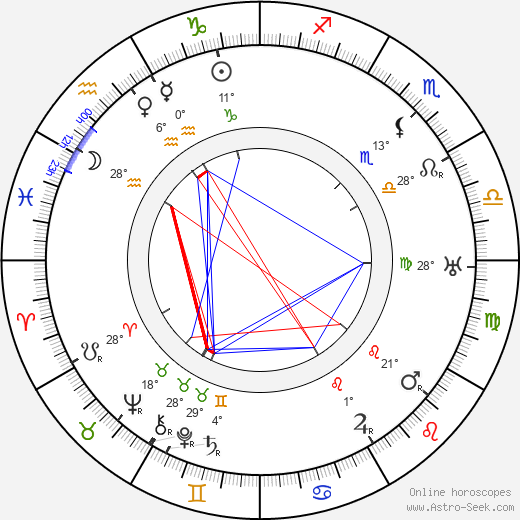 Oscar Micheaux birth chart, biography, wikipedia 2019, 2020