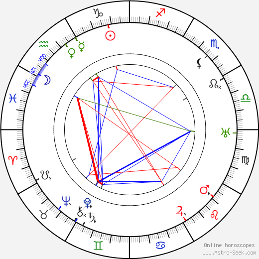 Oscar Micheaux astro natal birth chart, Oscar Micheaux horoscope, astrology