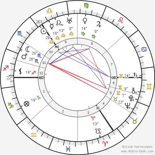 Claire Waldoff birth chart, biography, wikipedia 2018, 2019