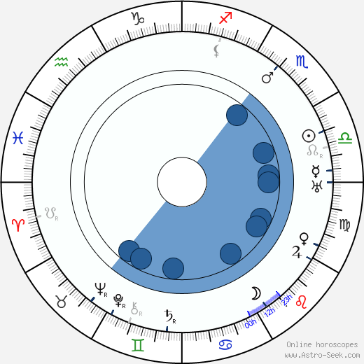 Godfrey Tearle wikipedia, horoscope, astrology, instagram
