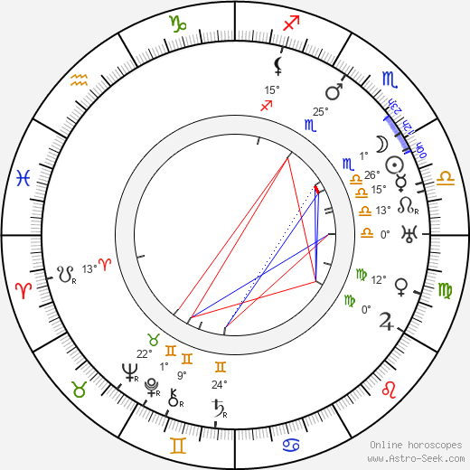 Max Nemetz birth chart, biography, wikipedia 2019, 2020