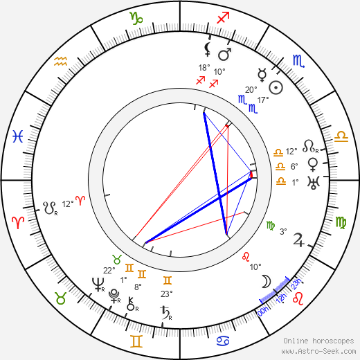 Teuvo Puro birth chart, biography, wikipedia 2018, 2019