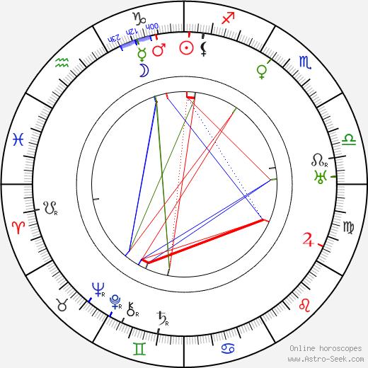 Antonín Zápotocký tema natale, oroscopo, Antonín Zápotocký oroscopi gratuiti, astrologia