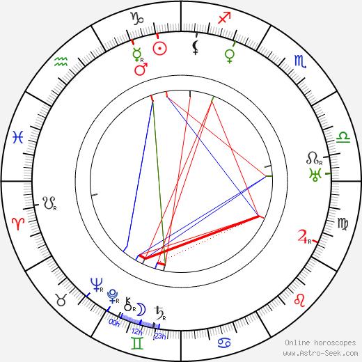 Otakar Štáfl tema natale, oroscopo, Otakar Štáfl oroscopi gratuiti, astrologia