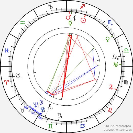 T. Hayes Hunter день рождения гороскоп, T. Hayes Hunter Натальная карта онлайн