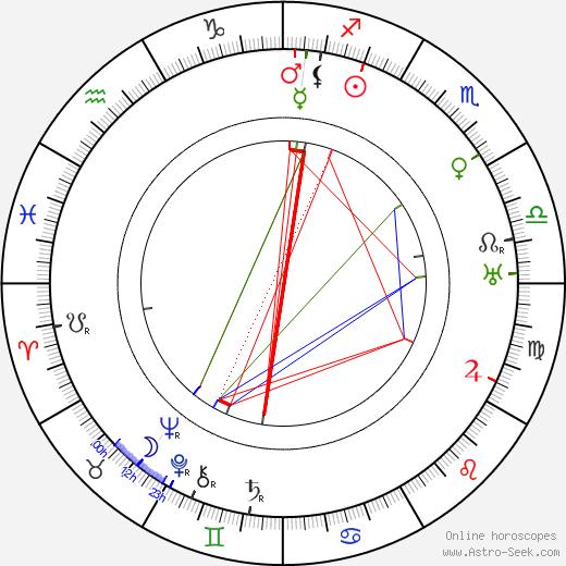 Torben Meyer birth chart, Torben Meyer astro natal horoscope, astrology
