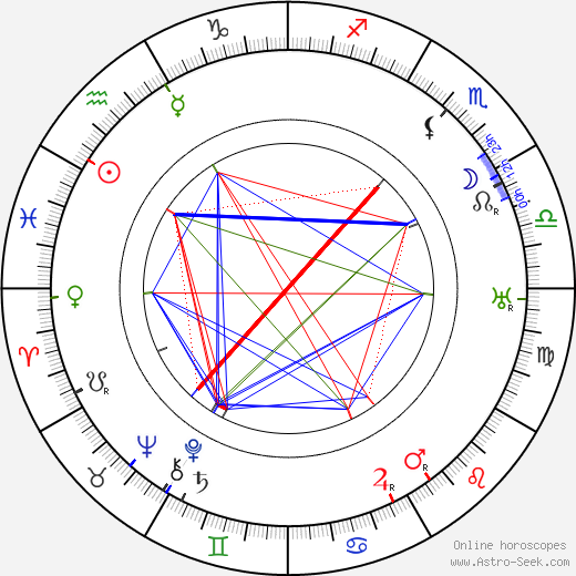 Alfred Grünwald день рождения гороскоп, Alfred Grünwald Натальная карта онлайн