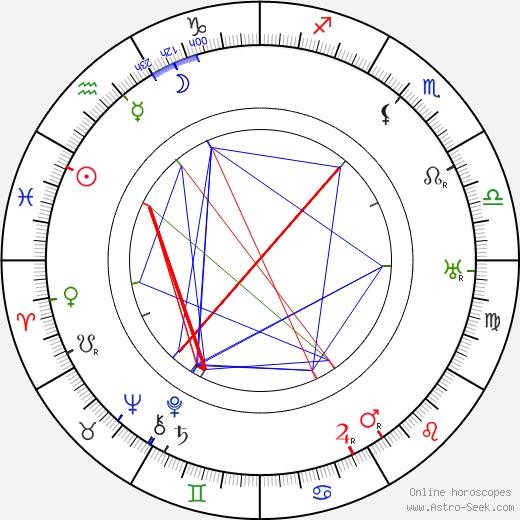 Frank Cellier birth chart, Frank Cellier astro natal horoscope, astrology