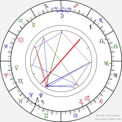 Jean Worms tema natale, oroscopo, Jean Worms oroscopi gratuiti, astrologia