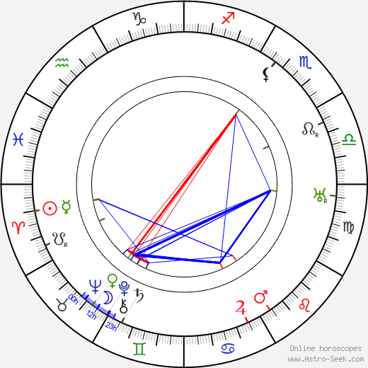 Alec Craig astro natal birth chart, Alec Craig horoscope, astrology