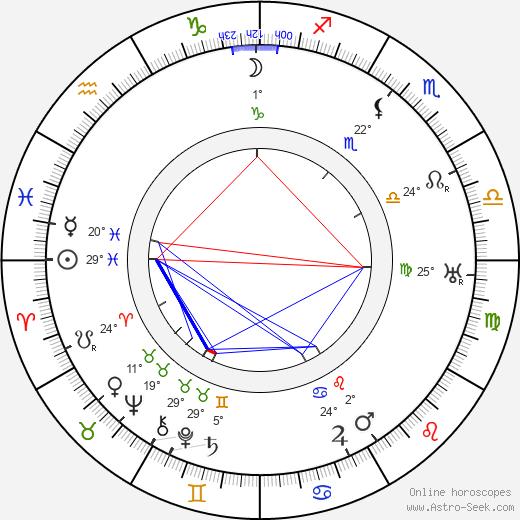 Frank Hagney birth chart, biography, wikipedia 2020, 2021