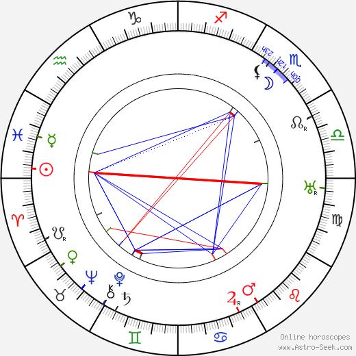 J. Alfred Tanner tema natale, oroscopo, J. Alfred Tanner oroscopi gratuiti, astrologia