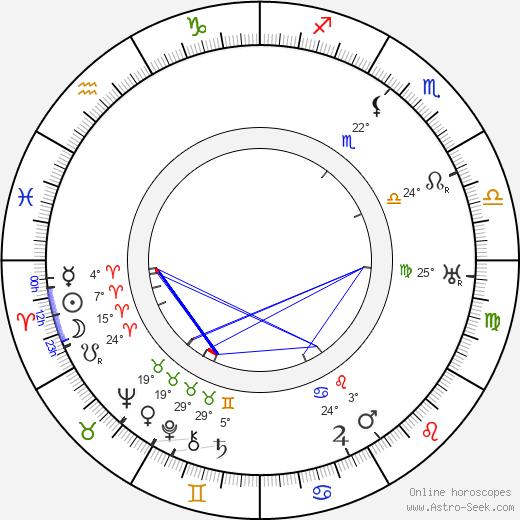 James Cruze birth chart, biography, wikipedia 2020, 2021