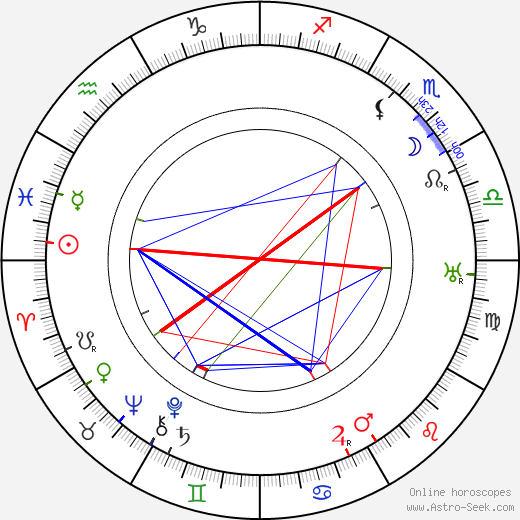 Rudolf Piskáček birth chart, Rudolf Piskáček astro natal horoscope, astrology