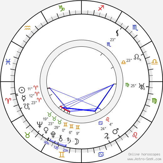 Tina Pica birth chart, biography, wikipedia 2017, 2018