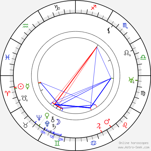 Tina Pica astro natal birth chart, Tina Pica horoscope, astrology