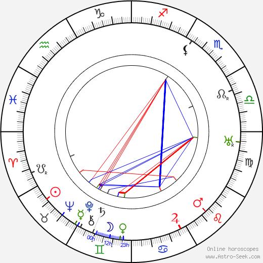 Robert Valberg birth chart, Robert Valberg astro natal horoscope, astrology