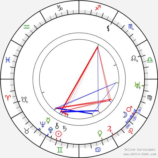 Erik Wirl tema natale, oroscopo, Erik Wirl oroscopi gratuiti, astrologia