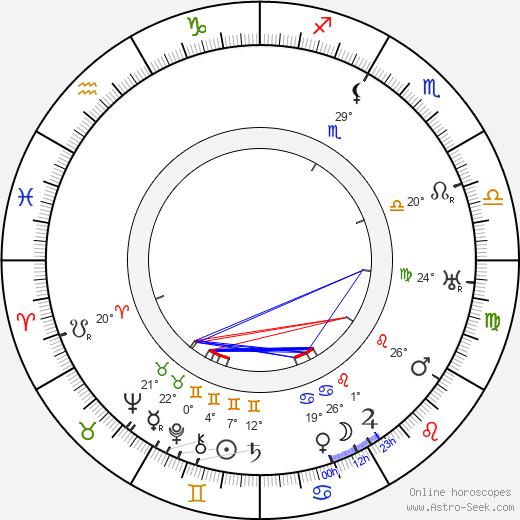 Johannes Meyer birth chart, biography, wikipedia 2020, 2021