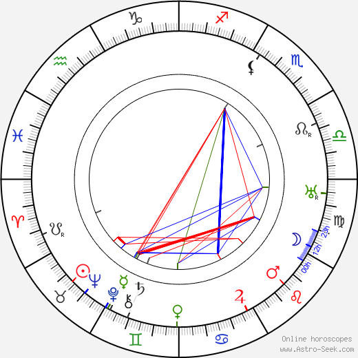 Walter DeLeon astro natal birth chart, Walter DeLeon horoscope, astrology