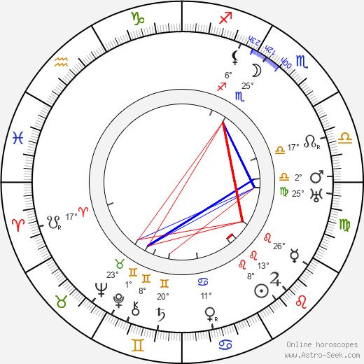 Al Lloyd birth chart, biography, wikipedia 2020, 2021