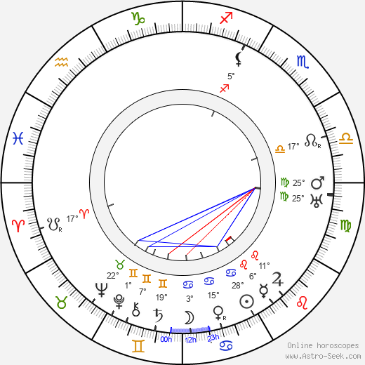 Glenn Kershner birth chart, biography, wikipedia 2019, 2020