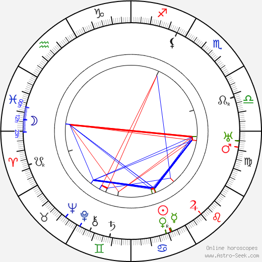 John Francis Dillon день рождения гороскоп, John Francis Dillon Натальная карта онлайн