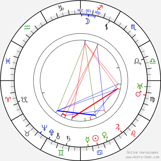 Willem Marinus Dudok astro natal birth chart, Willem Marinus Dudok horoscope, astrology