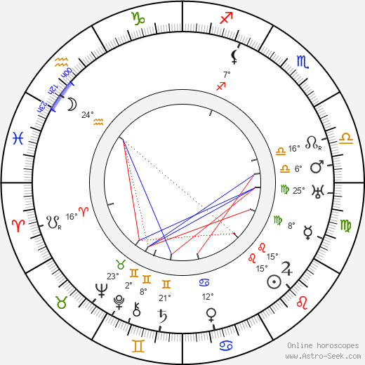 Billie Burke birth chart, biography, wikipedia 2018, 2019