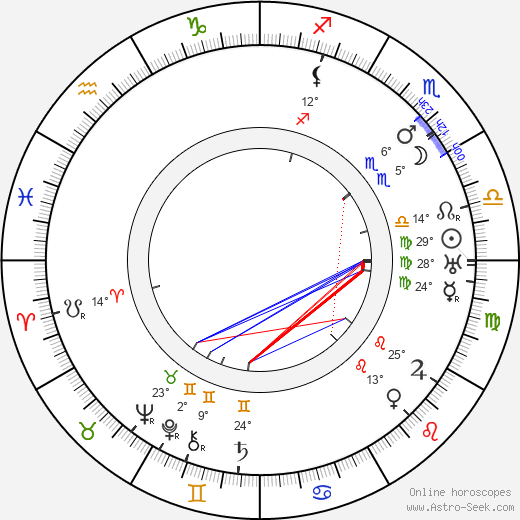 Georges Bever birth chart, biography, wikipedia 2019, 2020