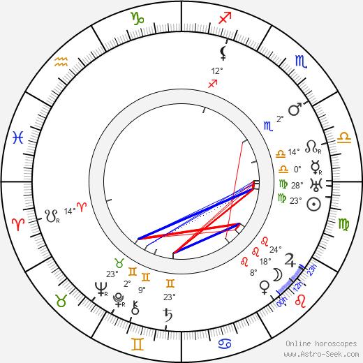 Iivari Tuomisto birth chart, biography, wikipedia 2019, 2020