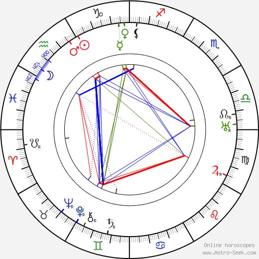 Frank B. Elser день рождения гороскоп, Frank B. Elser Натальная карта онлайн