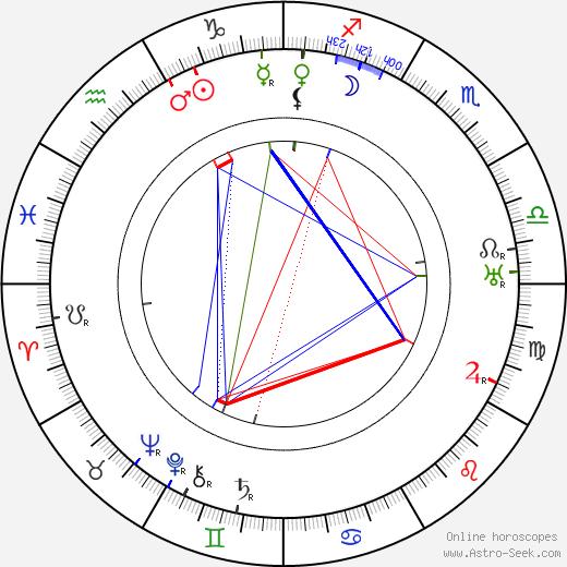 Maire O'Neill astro natal birth chart, Maire O'Neill horoscope, astrology