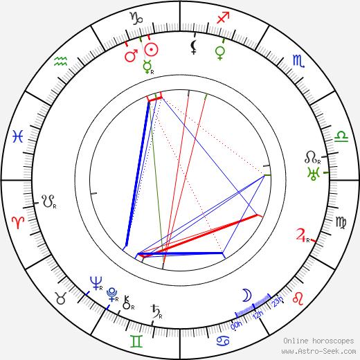 Marcel André tema natale, oroscopo, Marcel André oroscopi gratuiti, astrologia