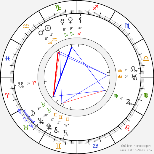 Robert Milton birth chart, biography, wikipedia 2019, 2020